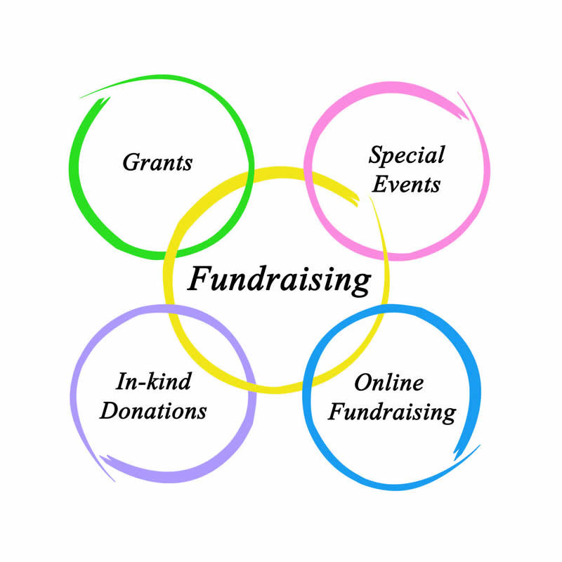 Features of a not-for-profit website