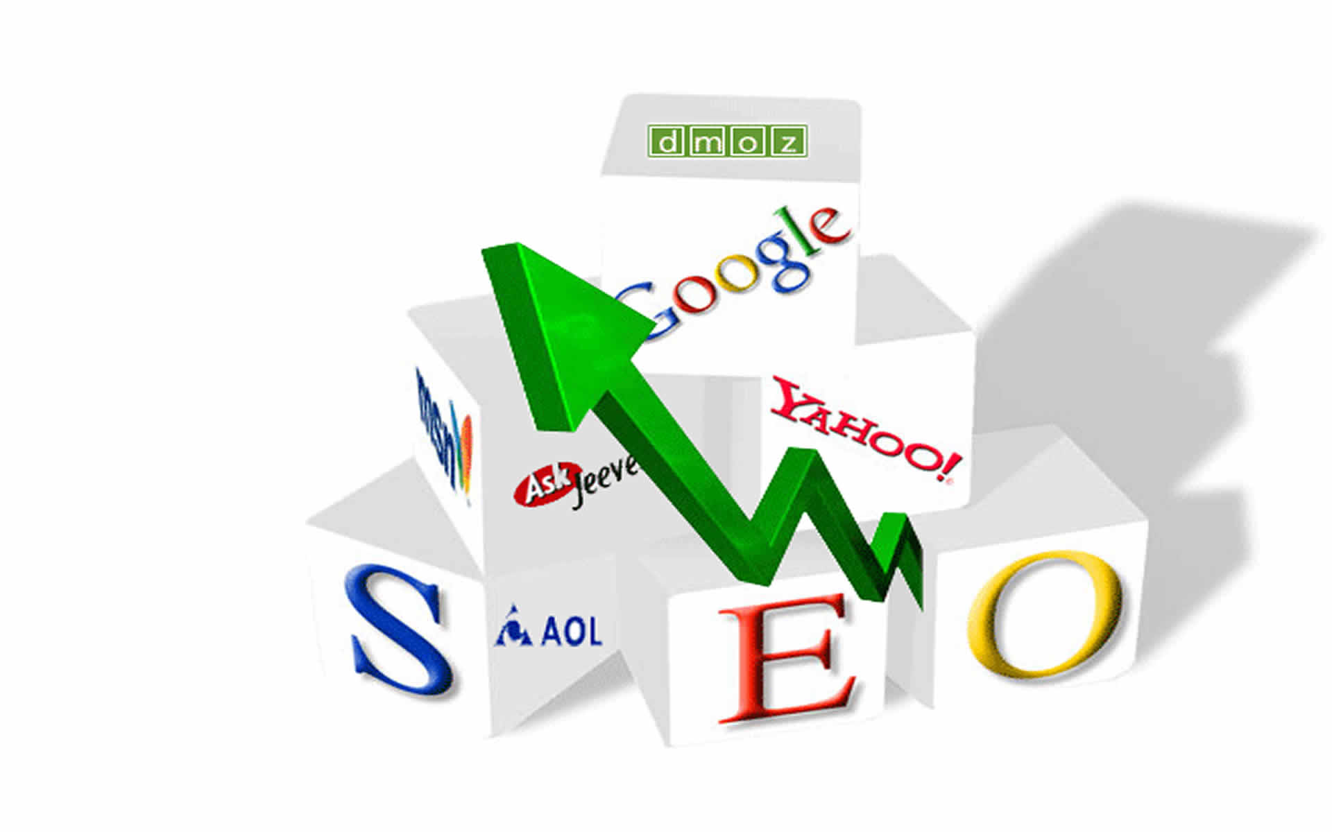 SEO - Google ranking help